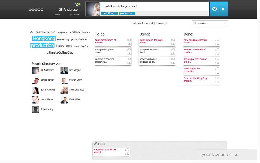 eeedo's visual team task management tool